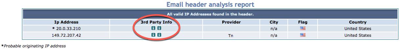Analyser les en-têtes des emails avec le site iptrackeronline.com