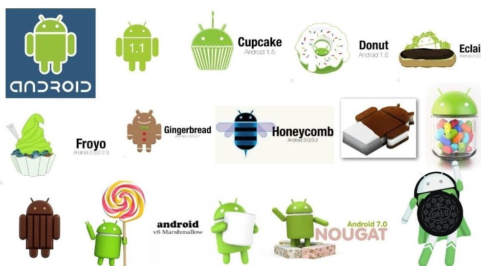 les différentes versions d'Android à travers le temps.