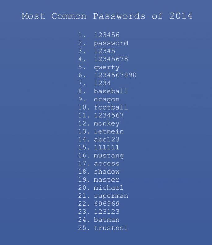 les-25-mots-de-passe-les-plus-courants-de-2014