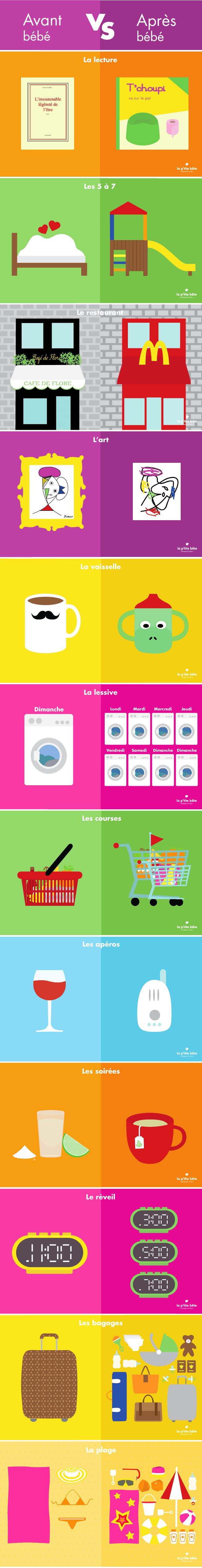 Infographie-avant-après bebe