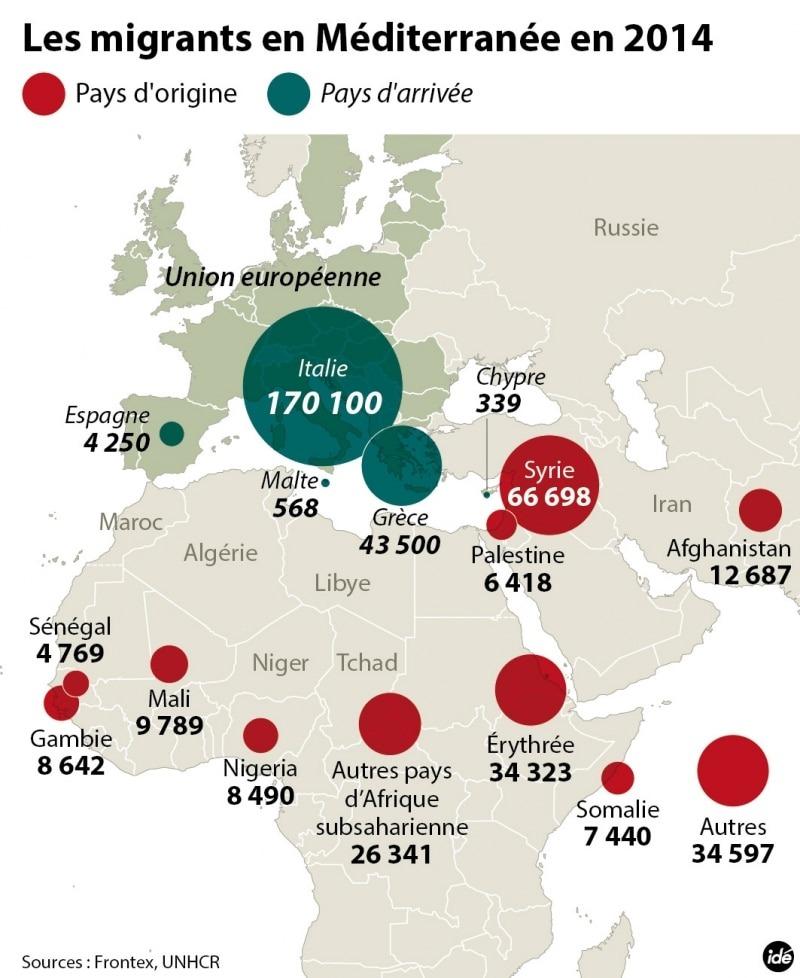 Migrant_1