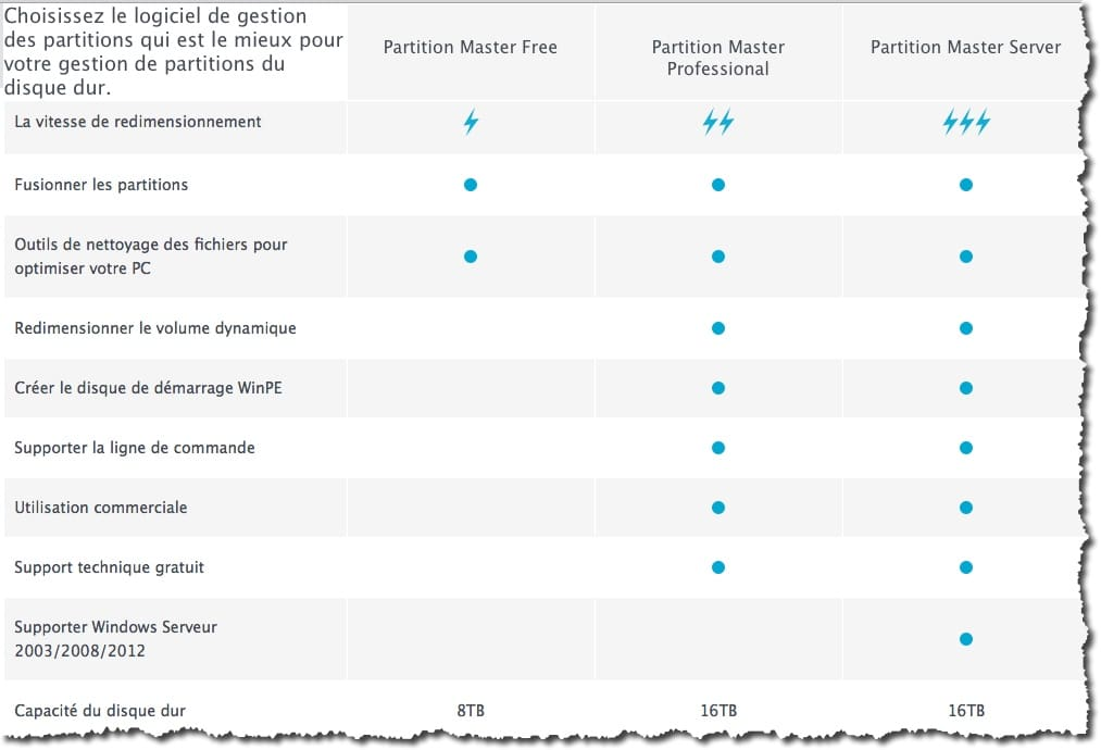 Partition_Master_V11_1