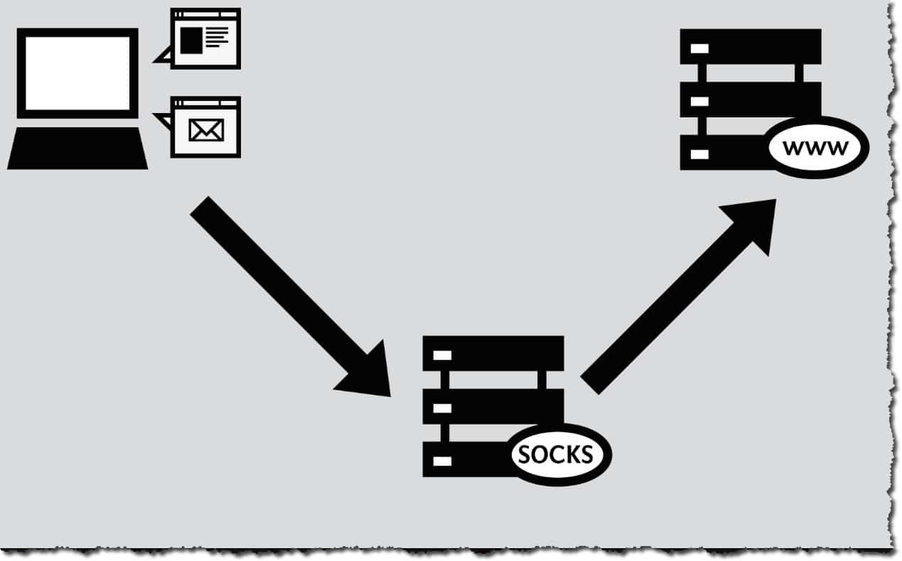 proxy_socks5_1