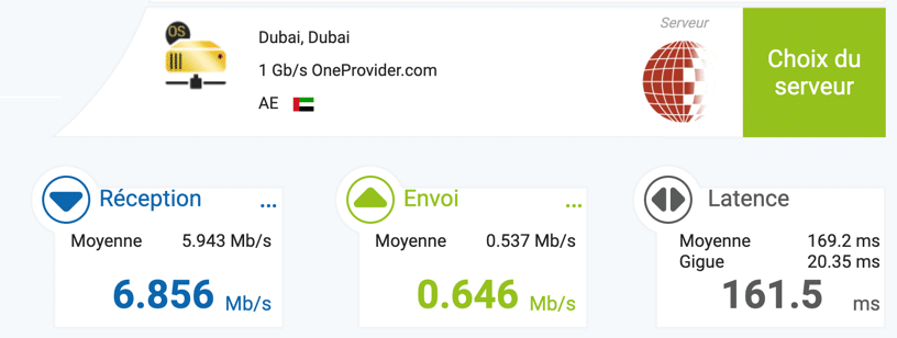 test de performance avec le VPN connecté à Dubai