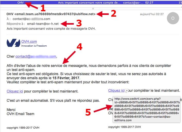 Exemple d'un mail d'hameçonnage