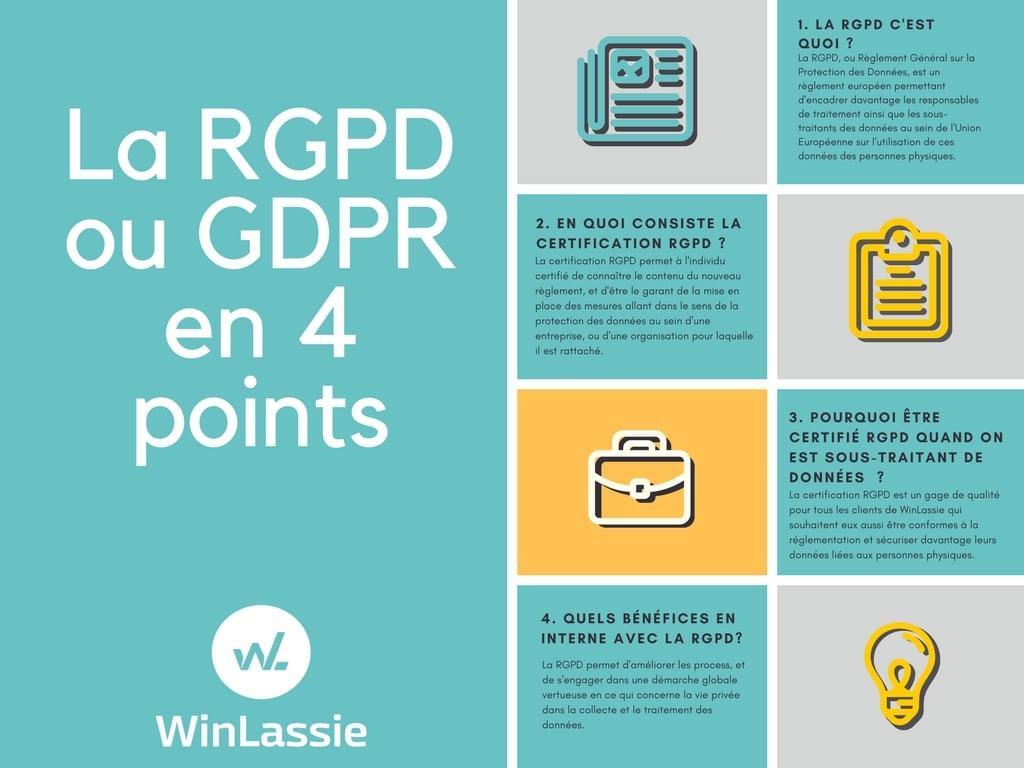 La RGPD ou GDPR en 4 points