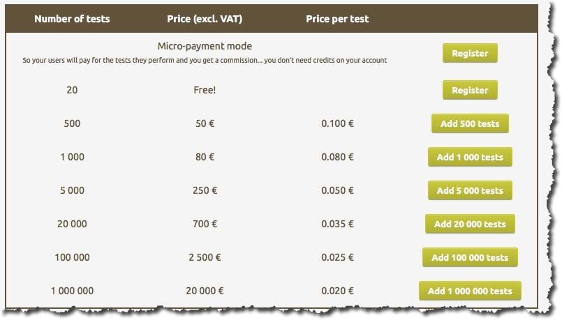 tarifs mail-tester.com