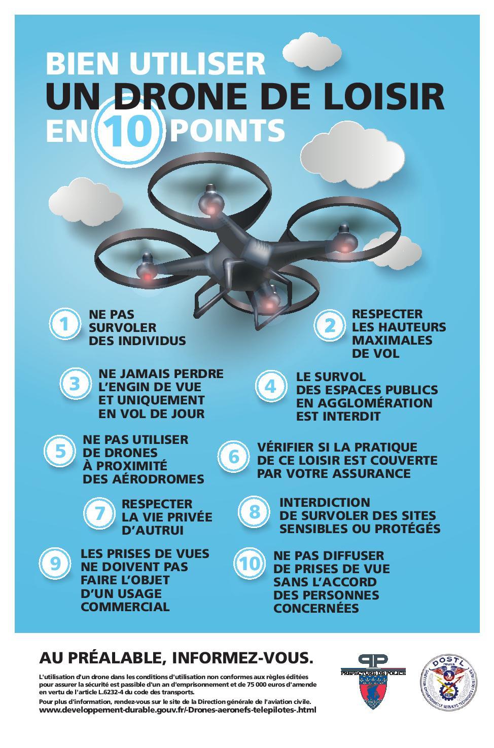 Infographie, Bien utiliser un drone de loisir en 10 points