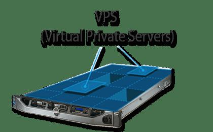 les meilleurs VPS gratuits