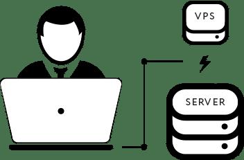chaque VPS dispose de ressources informatiques propres et sont indépendant les uns des autres
