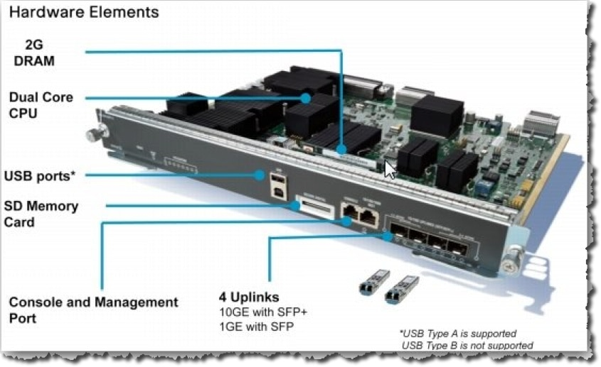 carte supervisor d'un switch Cisco 4507