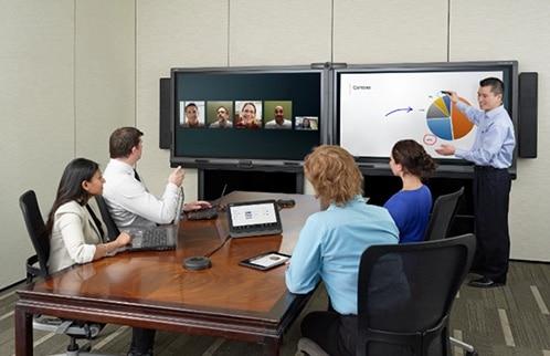 L'écran interactif Smartboard: pour vos présentations professionnelles