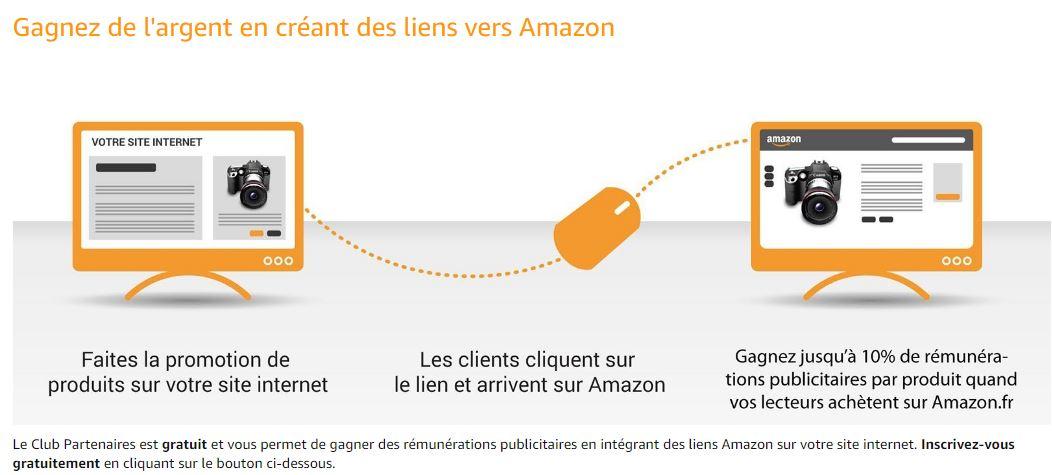 Comment ça marche Amazon Partenaires ?