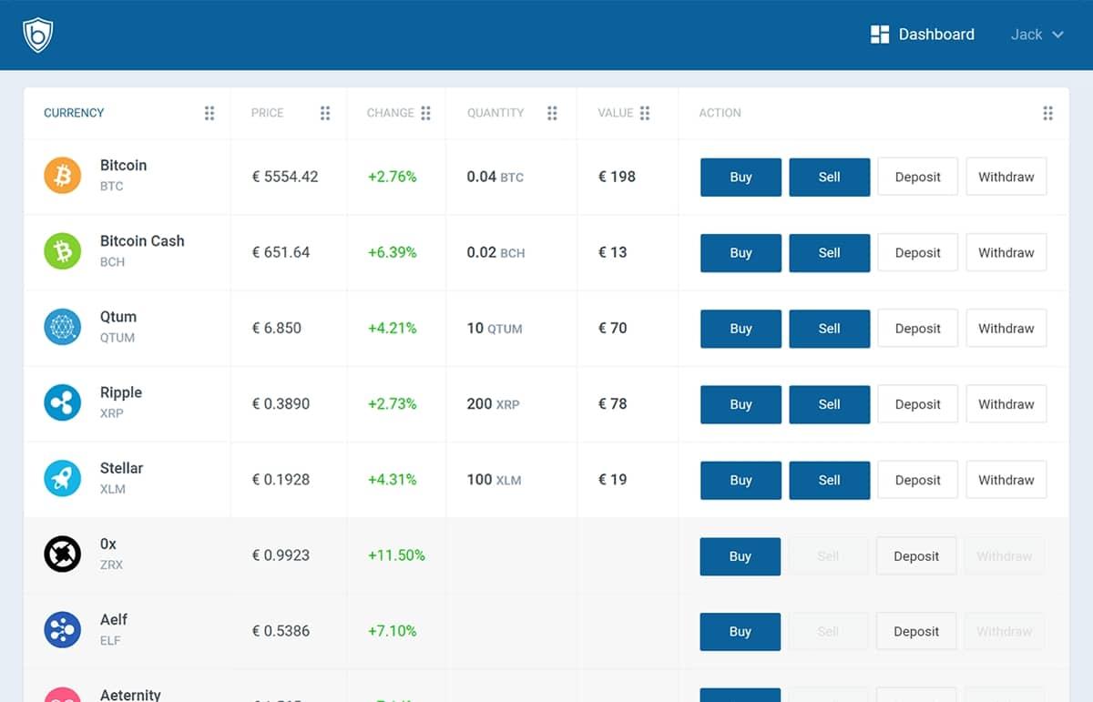 Bitvavo: une plateforme leader en matière de cryptocurrency
