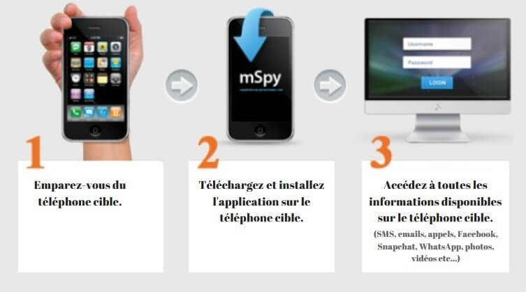 Comment espionner un téléphone portable à distance avec MSpy