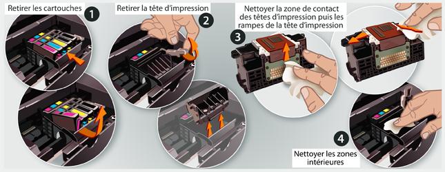 Nettoyage physique d'une imprimante jet d'encre