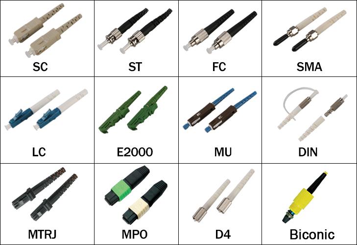 Les différents types de connecteurs de Fibre Optique