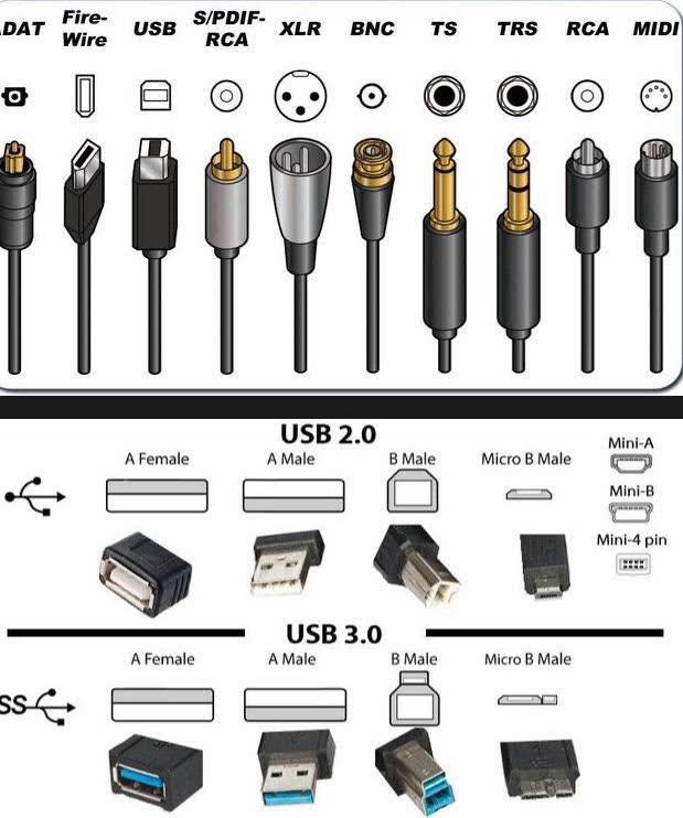 Connectiques USB et Audio