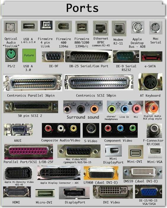 Ports informatique Divers