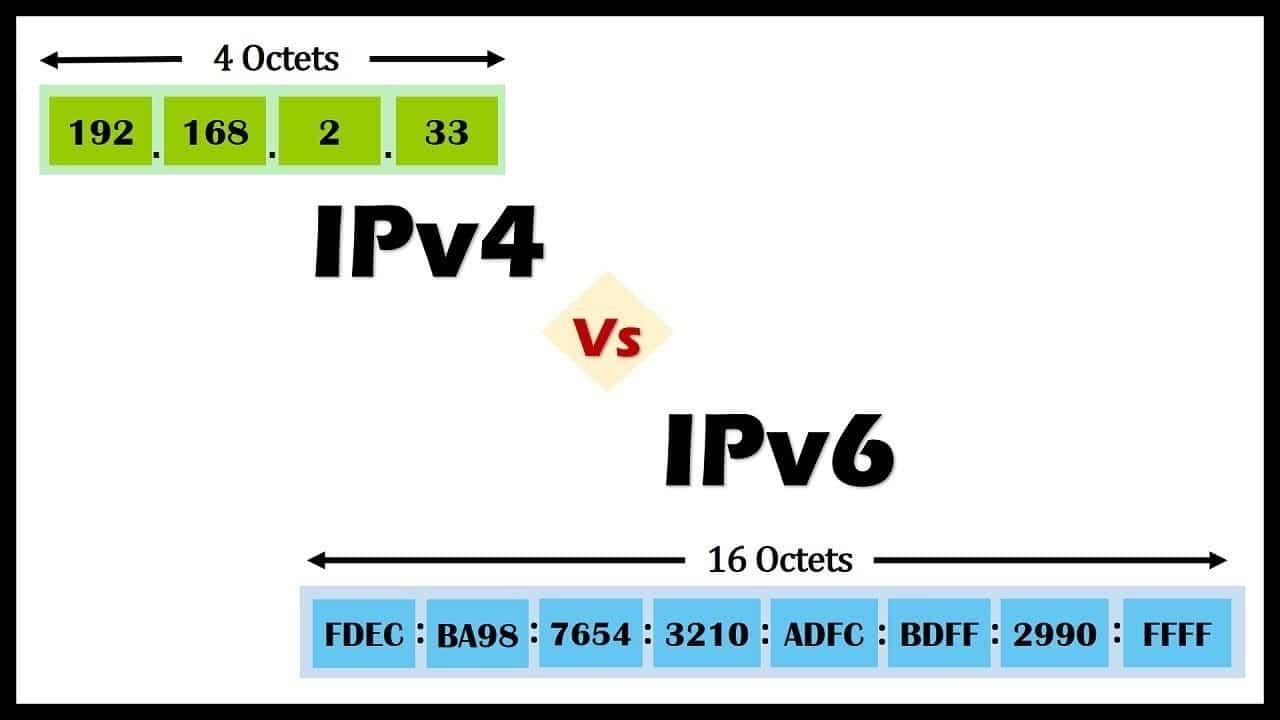 Combien de types d'adresse IPexiste-t-il ?