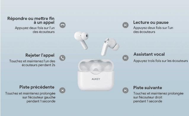 Liste des commandes tactiles sur les écouteurs bluetooth