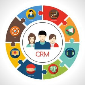 Le CRM : que peut-on retenir de ses fonctionnalités ?