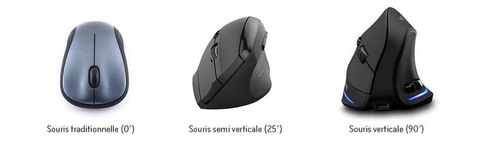 Comment choisir la souris ergonomique idéale?