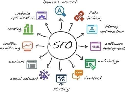 Stratégie SEO, collaborez avec une agence digitale compétente