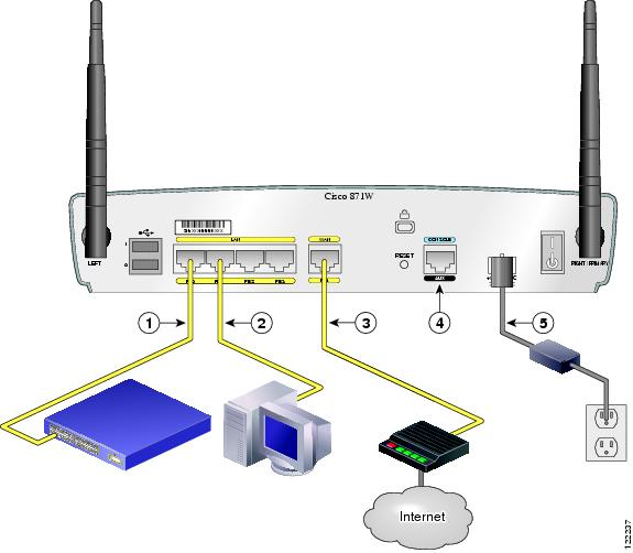 Firmware_Adsl_Cisco_4