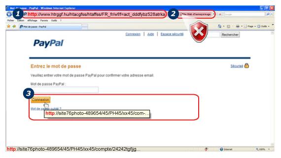 Imitation du site Paypal